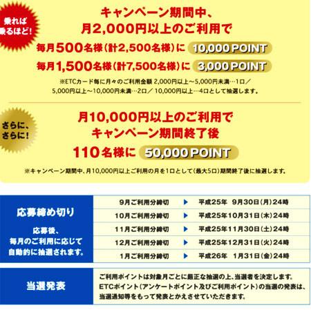 1,000円分 ETCポイントプレゼント チラシ キャンペーン